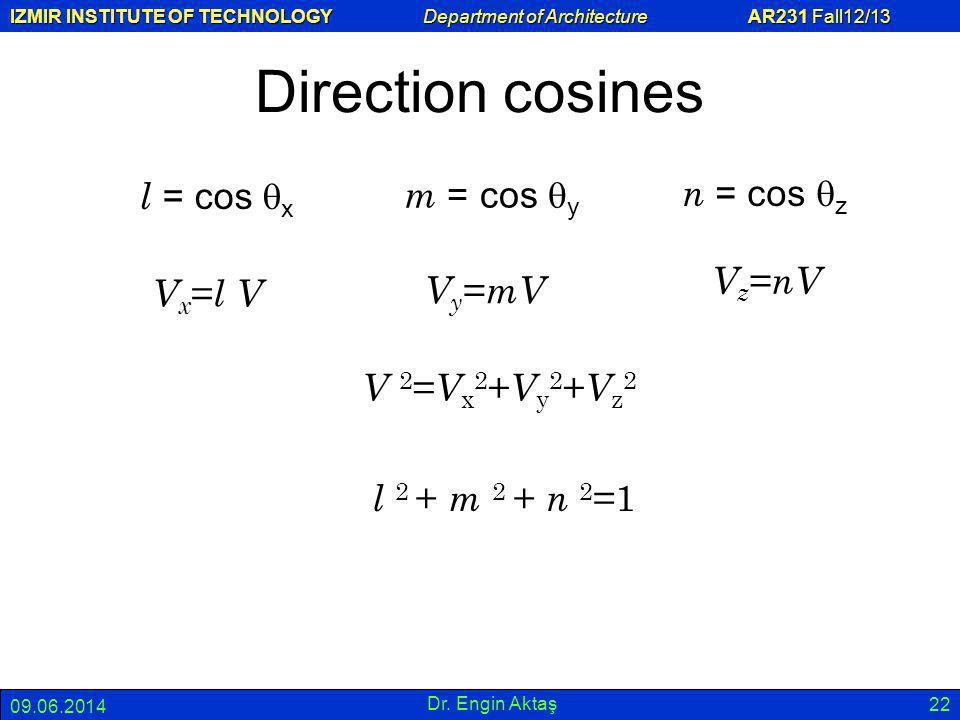 Direction cosines l = cos qx m = cos qy n = cos qz Vz=nV Vy=mV Vx=l V