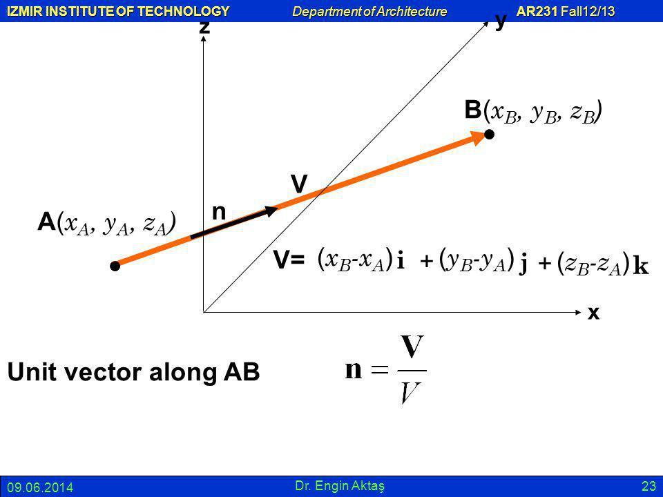 B(xB, yB, zB) V n A(xA, yA, zA) V= (xB-xA) i (yB-yA) + j + (zB-zA) k