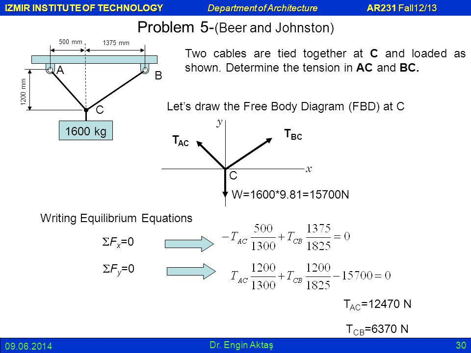 Problem 5-(Beer and Johnston)