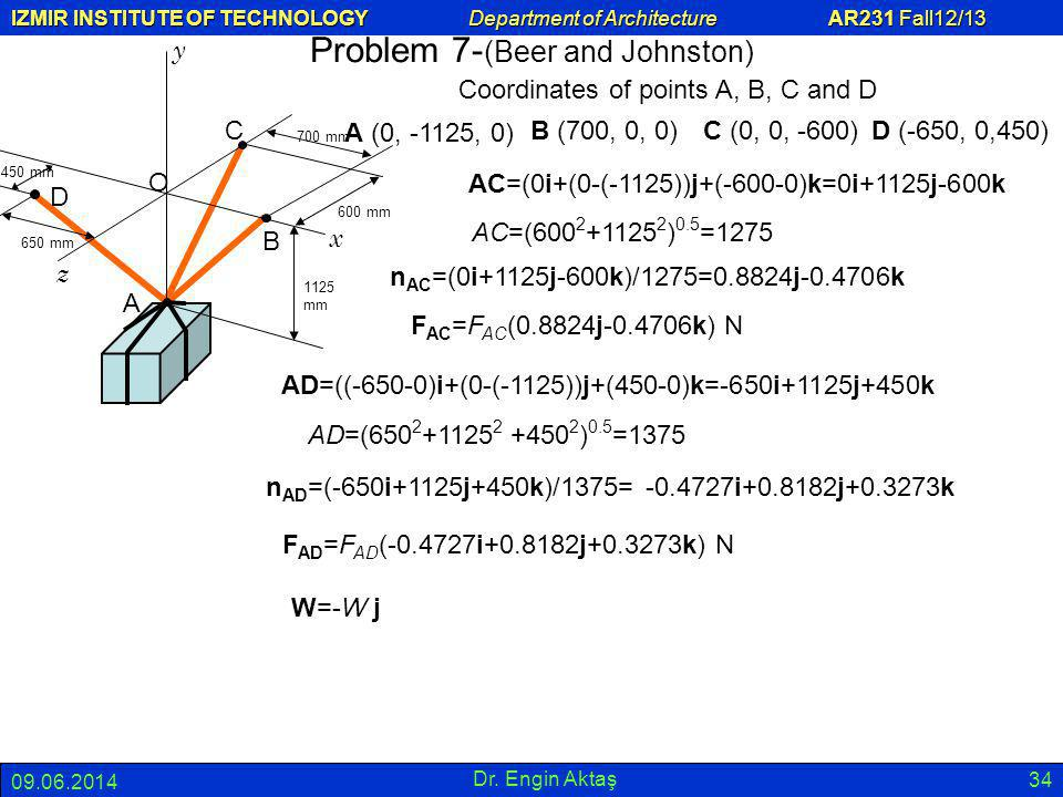 Problem 7-(Beer and Johnston)