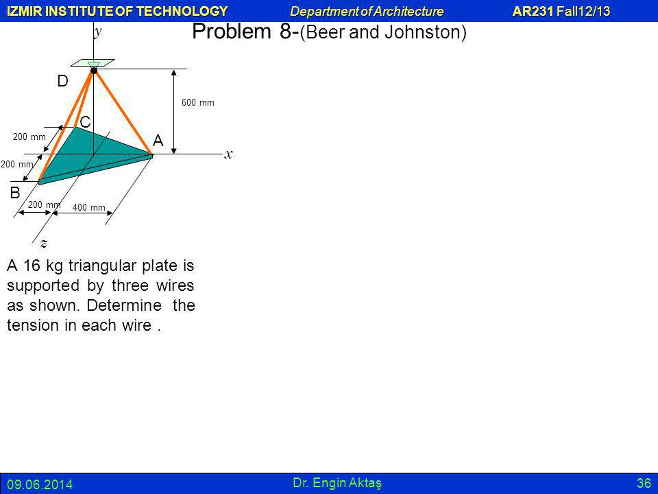 Problem 8-(Beer and Johnston)