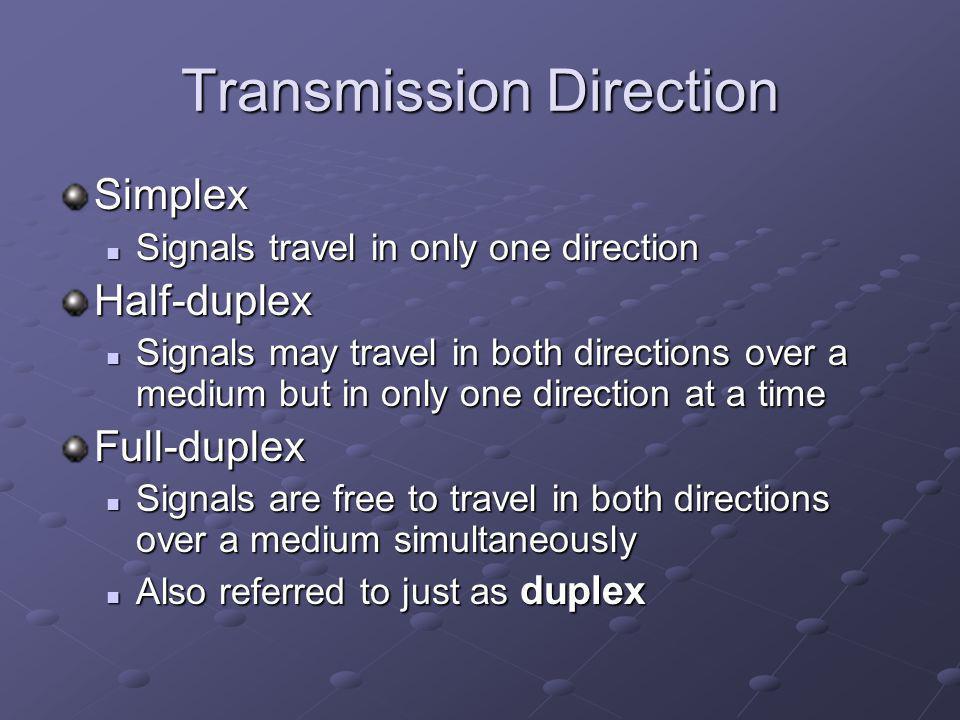 Transmission Direction