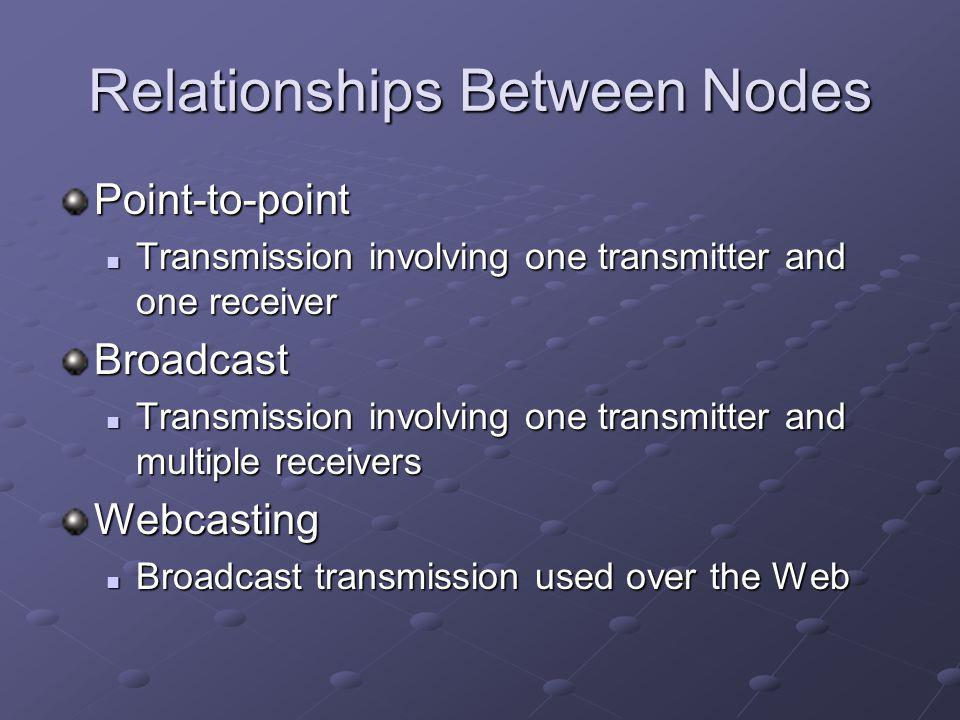 Relationships Between Nodes