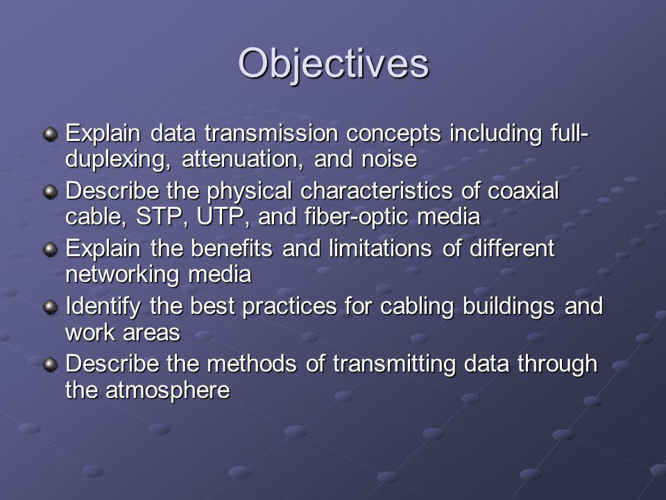 Objectives Explain data transmission concepts including full-duplexing, attenuation, and noise.