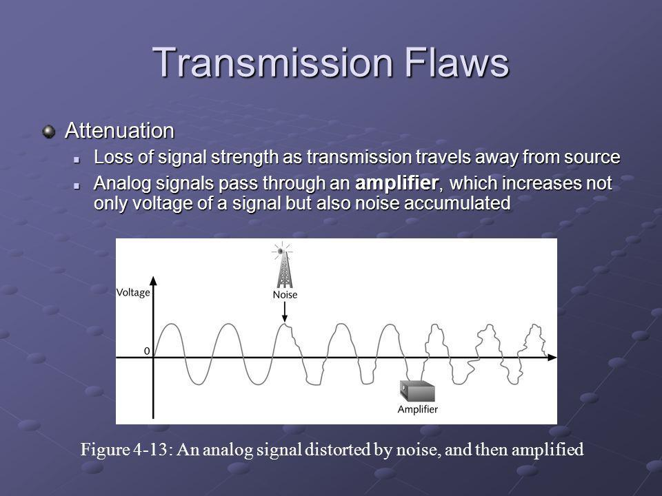 Transmission Flaws Attenuation