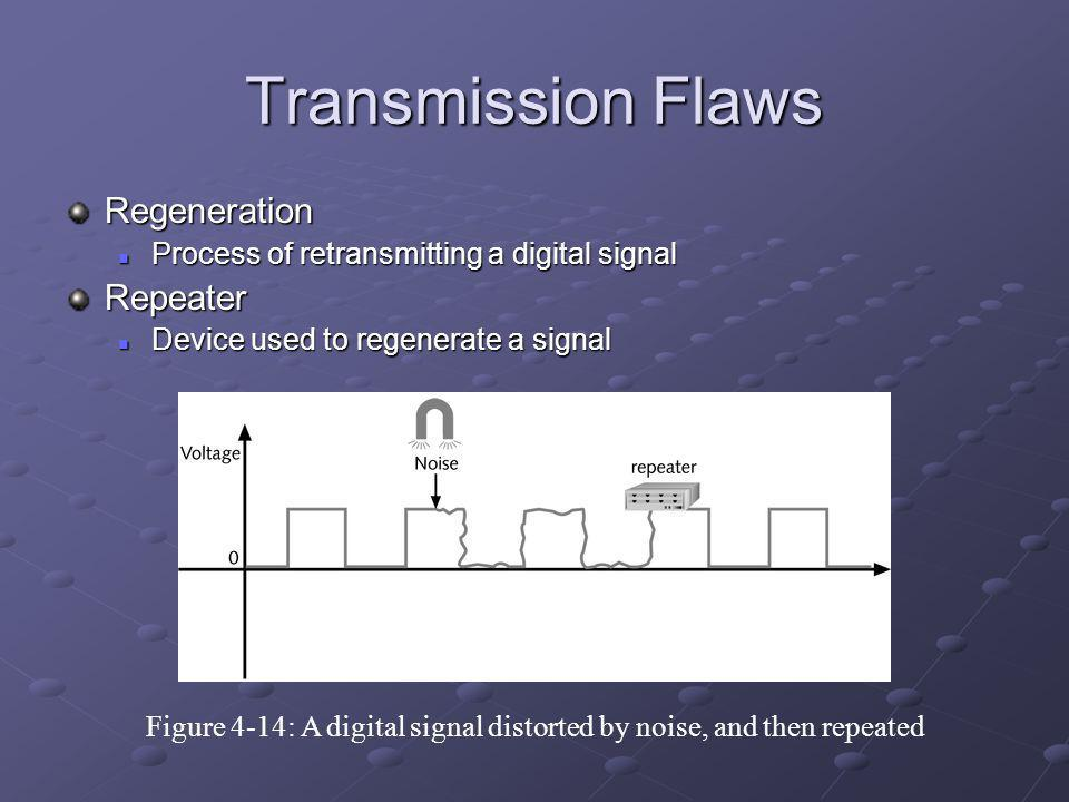 Transmission Flaws Regeneration Repeater