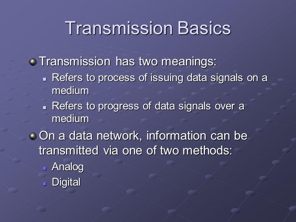 Transmission Basics Transmission has two meanings: