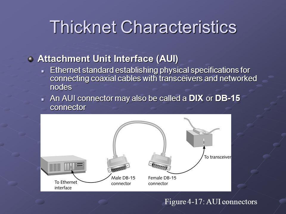 Thicknet Characteristics
