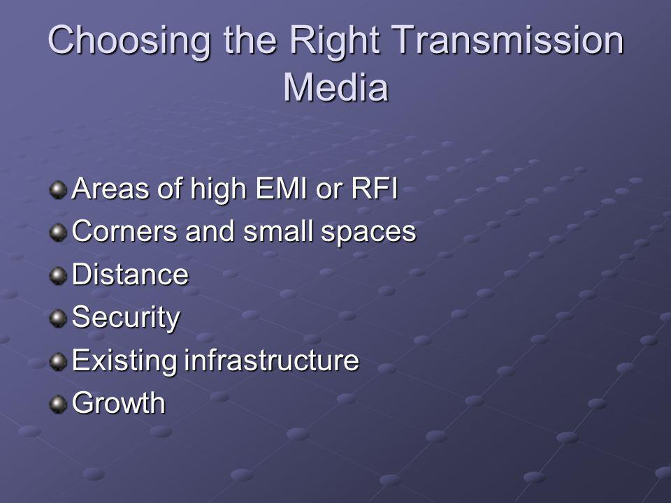 Choosing the Right Transmission Media