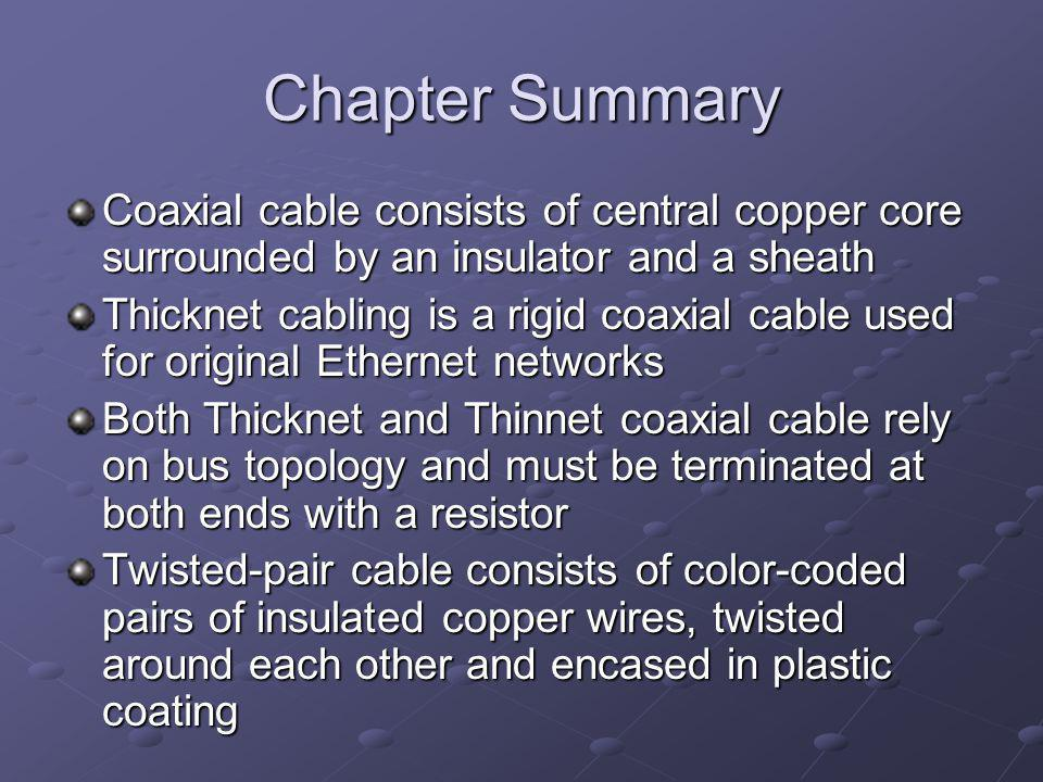 Chapter Summary Coaxial cable consists of central copper core surrounded by an insulator and a sheath.