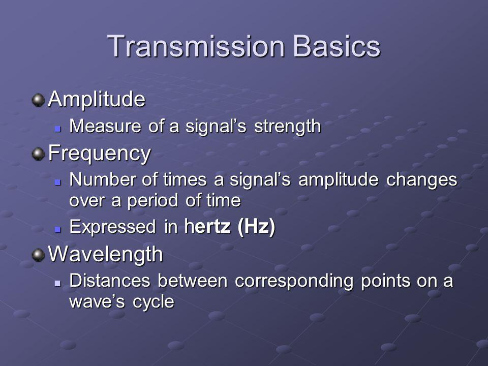 Transmission Basics Amplitude Frequency Wavelength