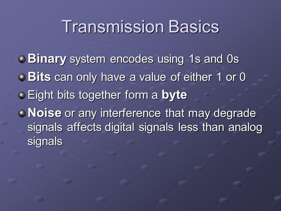 Transmission Basics Binary system encodes using 1s and 0s