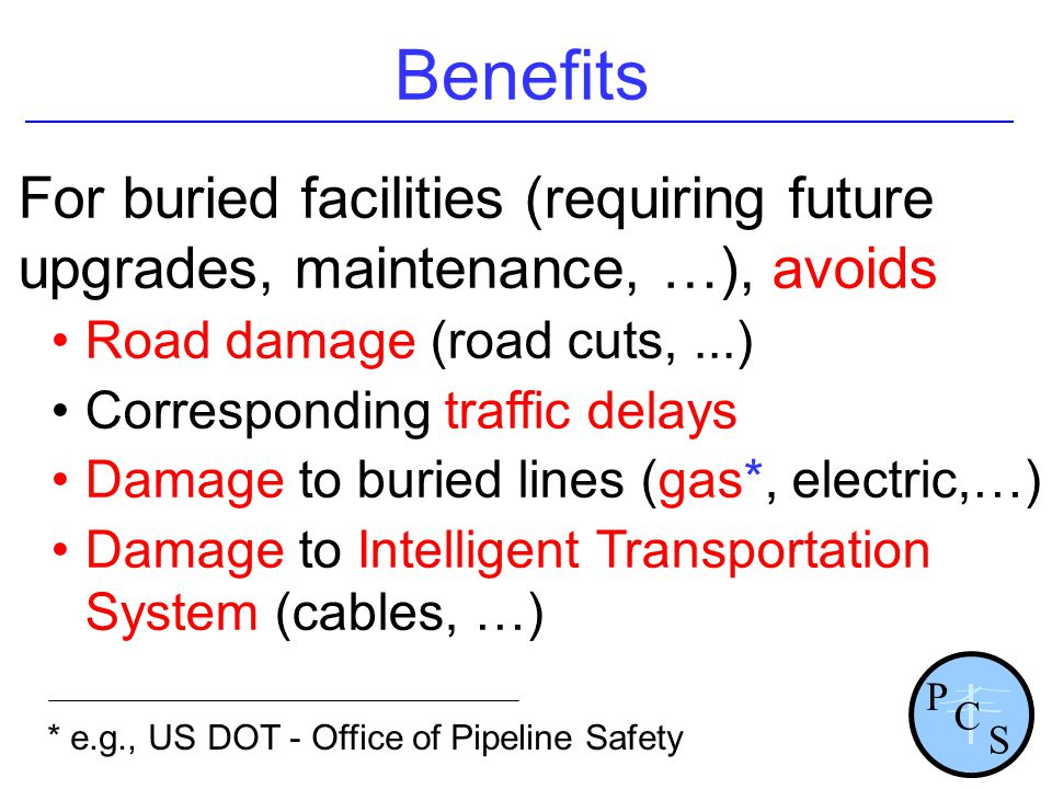 Benefits For buried facilities (requiring future upgrades, maintenance, …), avoids. Road damage (road cuts, ...)