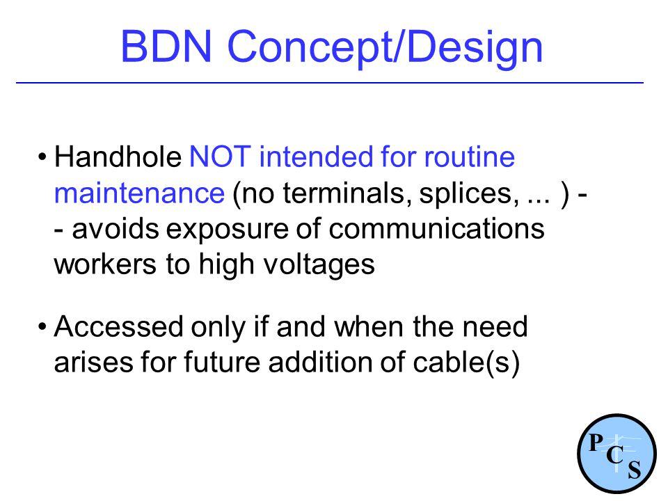 BDN Concept/Design