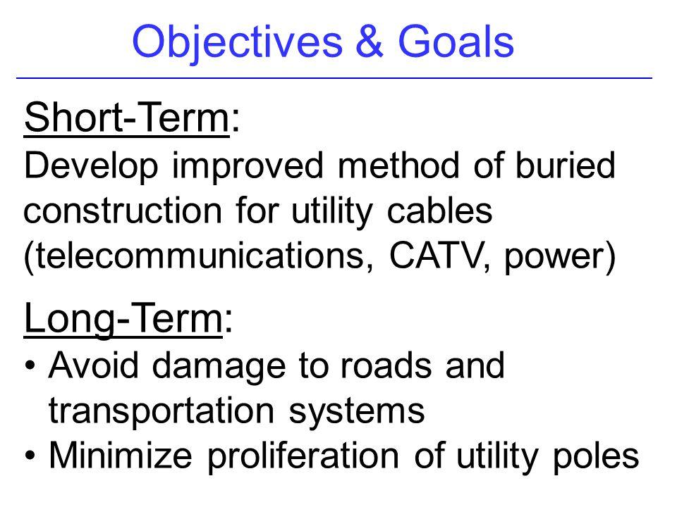 Objectives & Goals Short-Term: Long-Term: