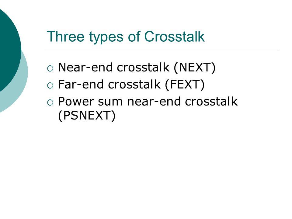 Three types of Crosstalk