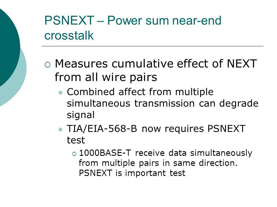 PSNEXT – Power sum near-end crosstalk