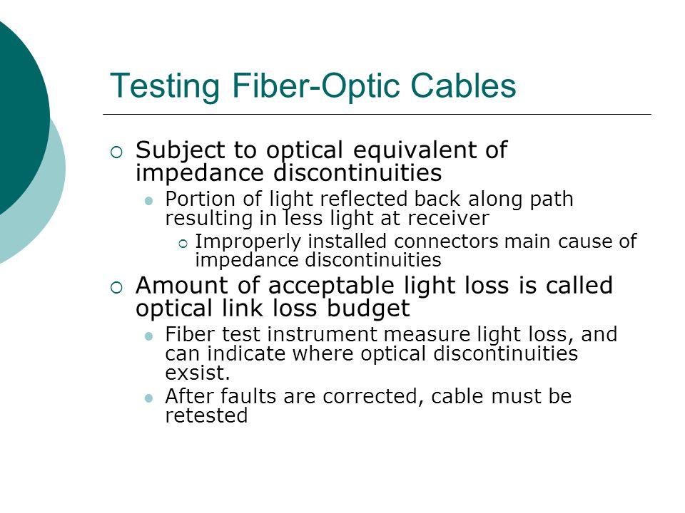 Testing Fiber-Optic Cables