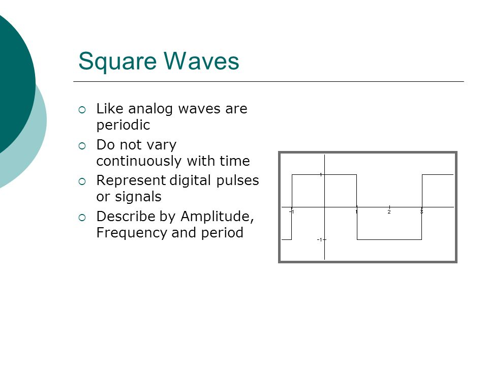 Square Waves Like analog waves are periodic
