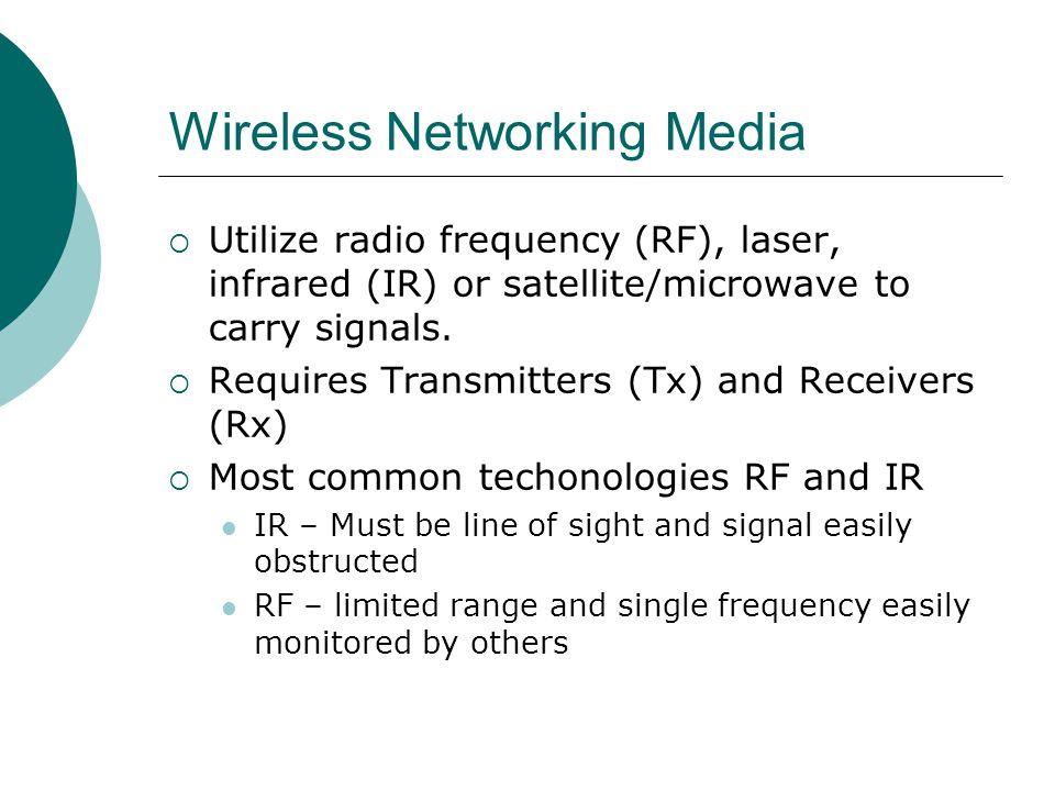 Wireless Networking Media