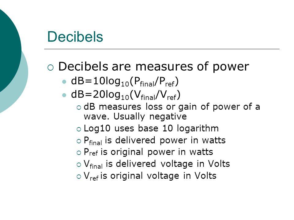 Decibels Decibels are measures of power dB=10log10(Pfinal/Pref)