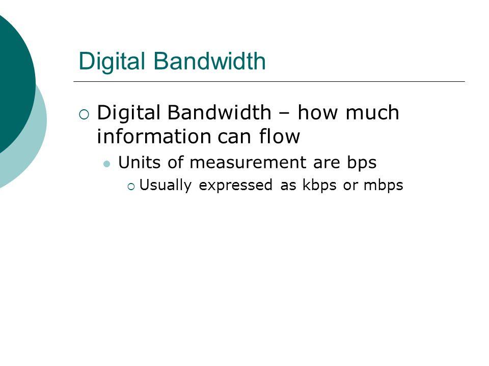 Digital Bandwidth Digital Bandwidth – how much information can flow