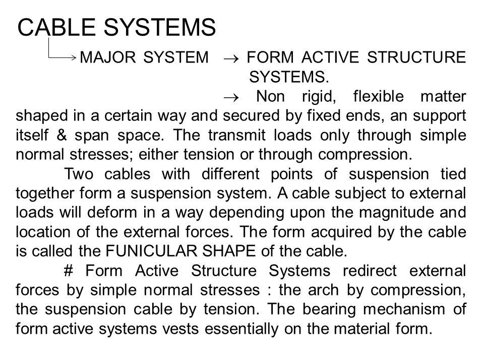 CABLE SYSTEMS MAJOR SYSTEM  FORM ACTIVE STRUCTURE SYSTEMS.