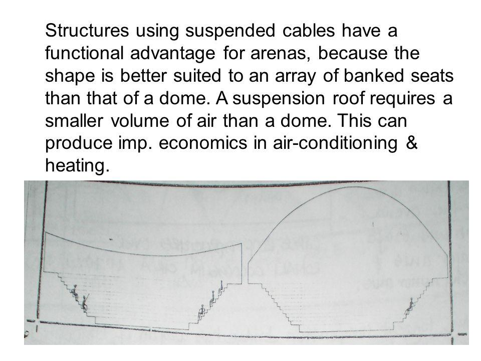 Structures using suspended cables have a functional advantage for arenas, because the shape is better suited to an array of banked seats than that of a dome.