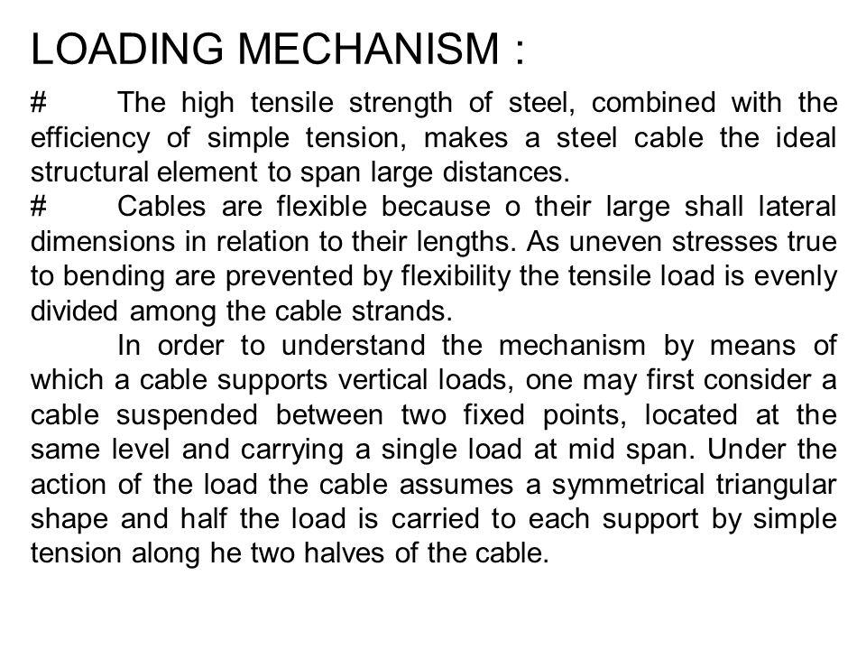 LOADING MECHANISM :