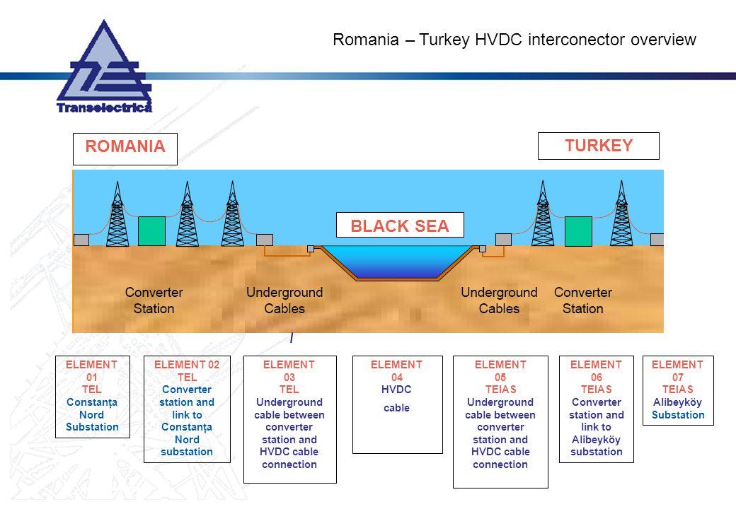 ROMANIA TURKEY BLACK SEA