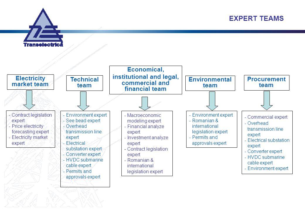 EXPERT TEAMS Economical,