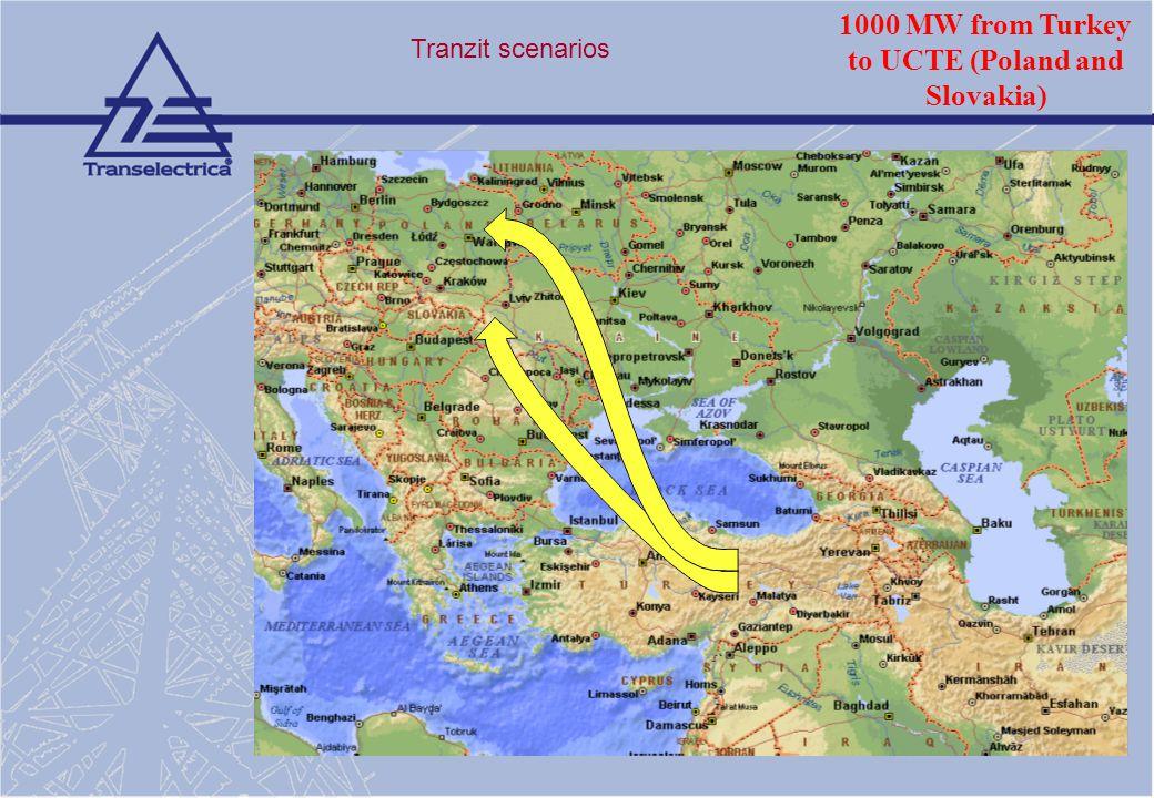 1000 MW from Turkey to UCTE (Poland and Slovakia)