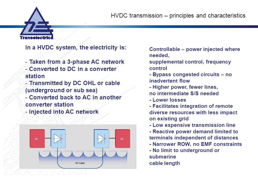 HVDC transmission – principles and characteristics