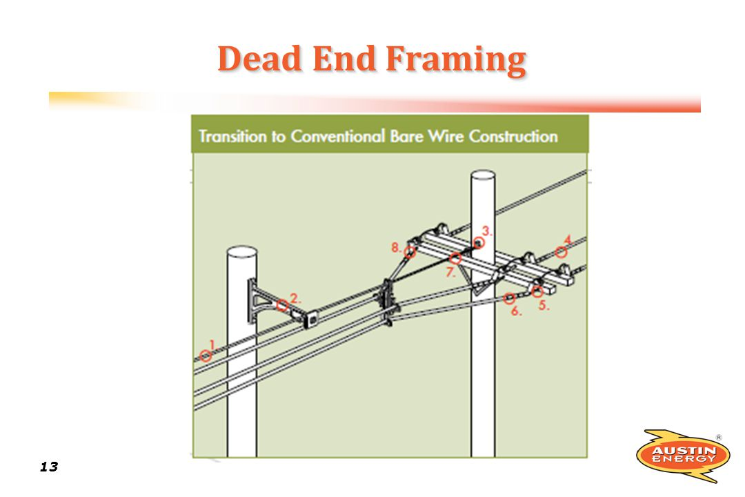 Dead End Framing