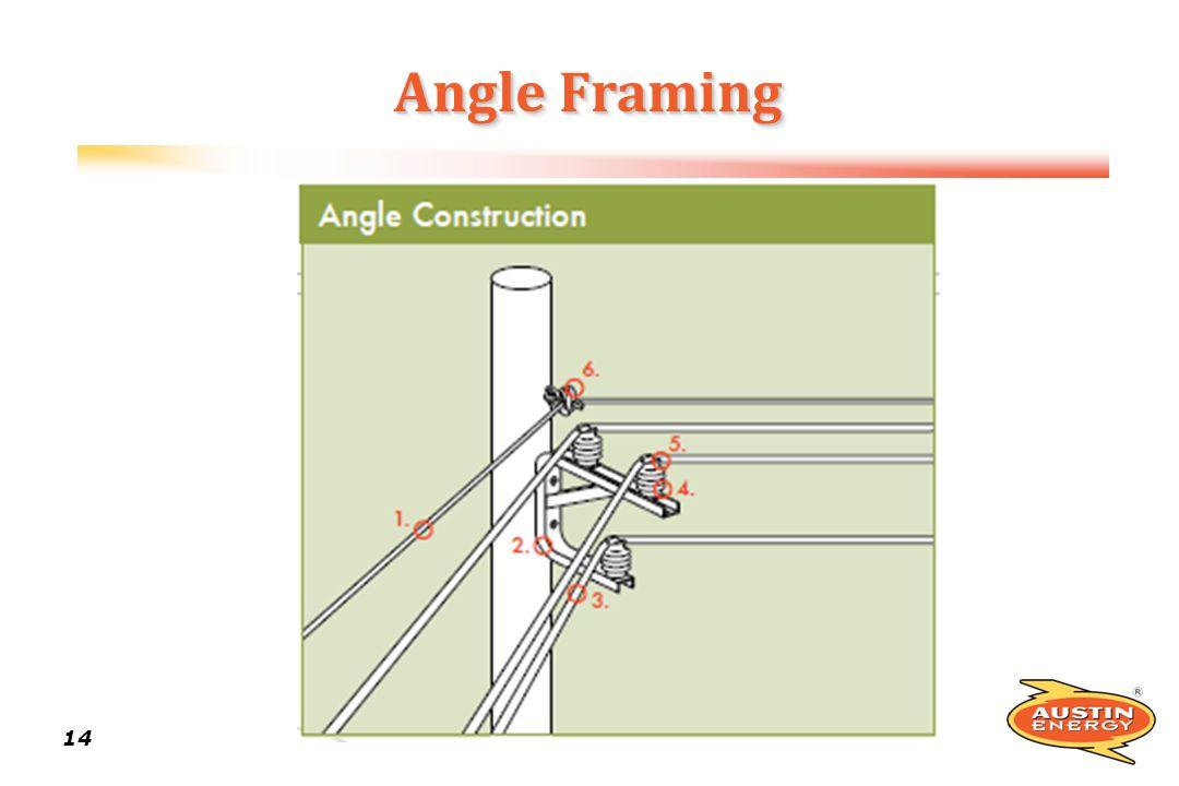 Angle Framing
