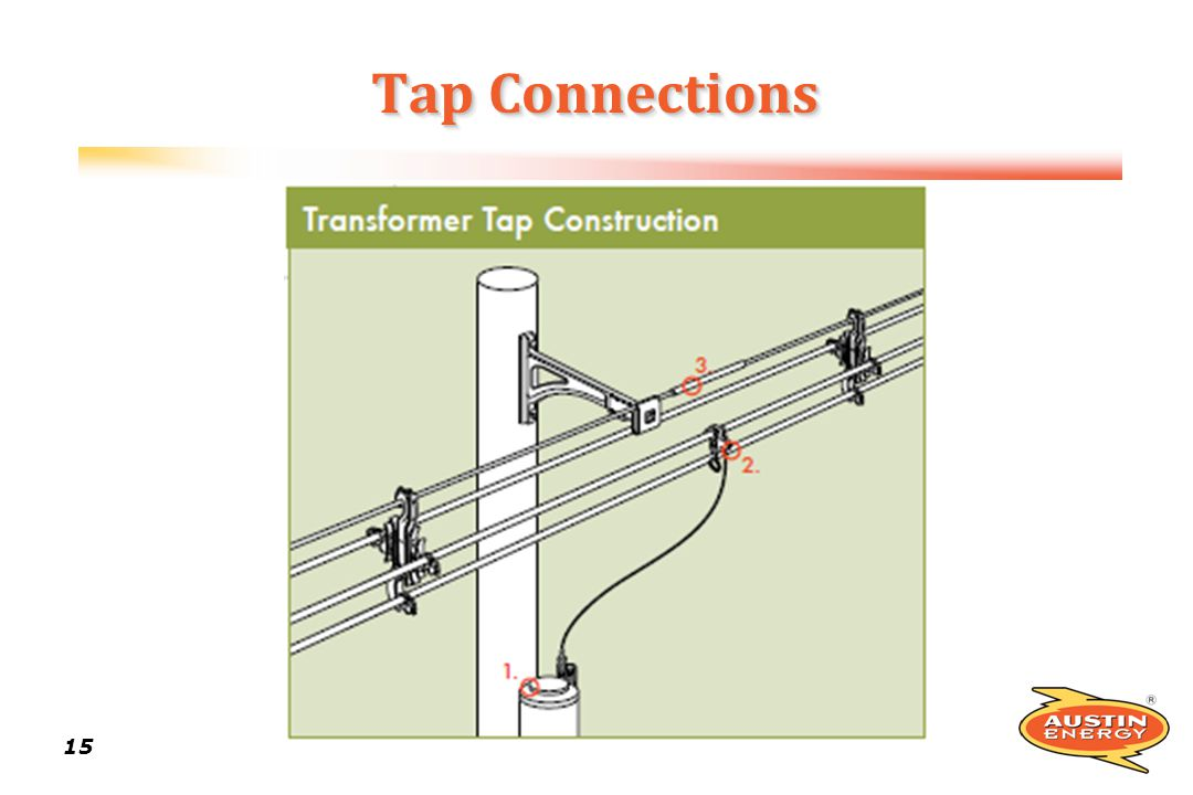 Tap Connections Clean up images that are vendor specific Tap