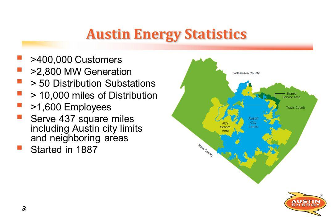 Austin Energy Statistics