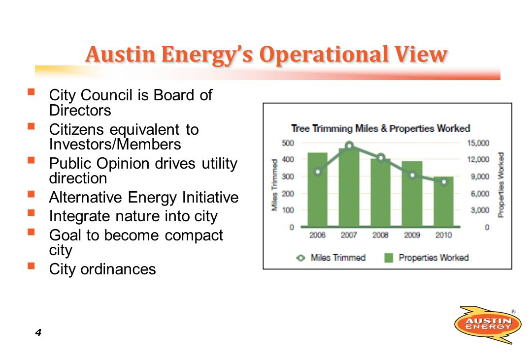 Austin Energy's Operational View