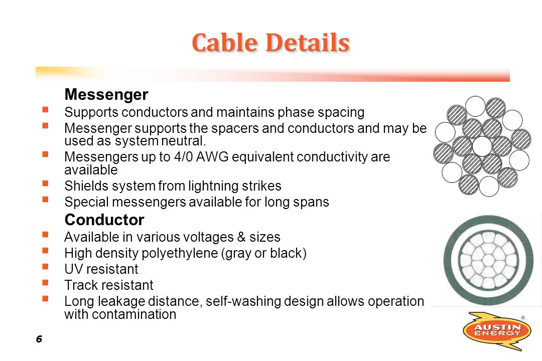 Cable Details Messenger Conductor