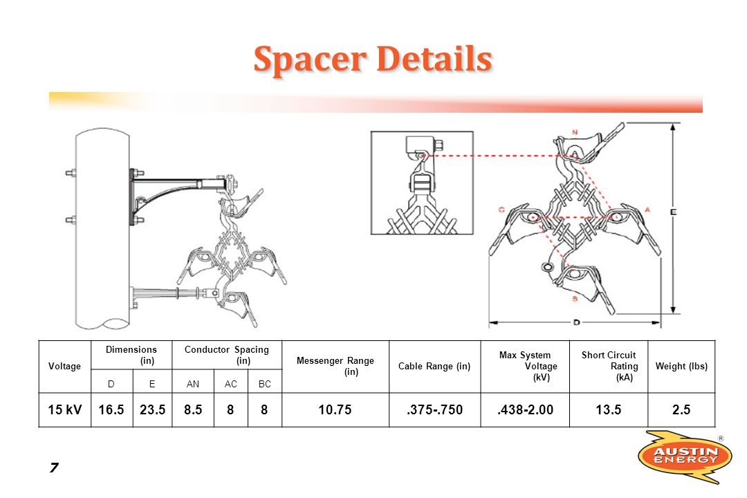 Spacer Details Voltage. Dimensions (in) Conductor Spacing (in) Messenger Range (in) Cable Range (in)