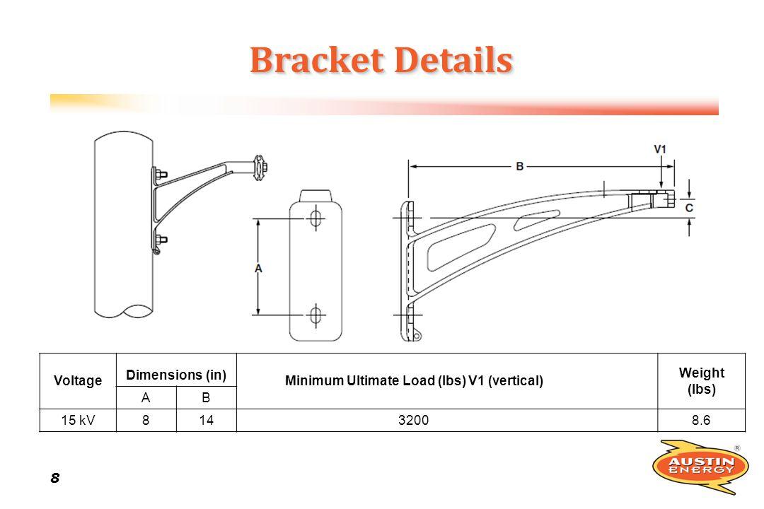 Minimum Ultimate Load (lbs) V1 (vertical)