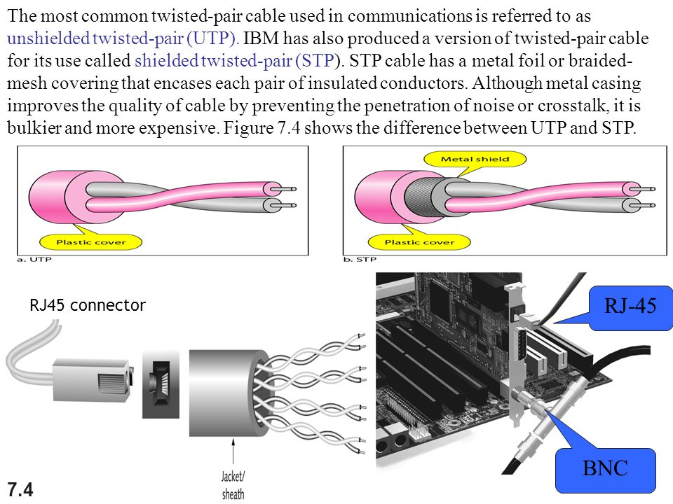 The most common twisted-pair cable used in communications is referred to as