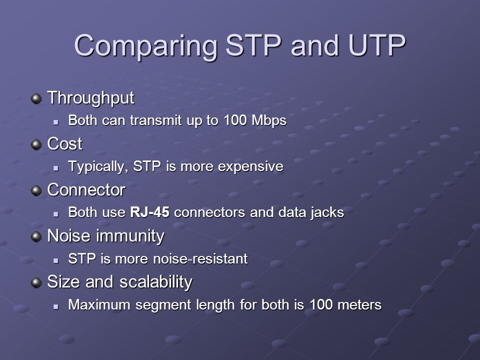 Comparing STP and UTP Throughput Cost Connector Noise immunity