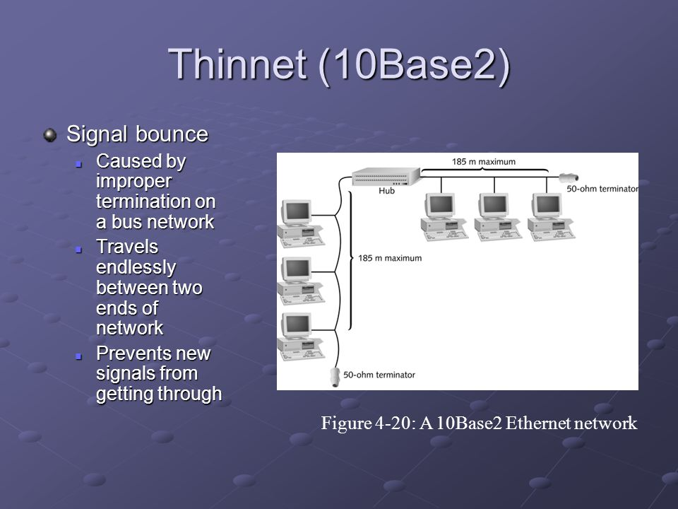 Thinnet (10Base2) Signal bounce
