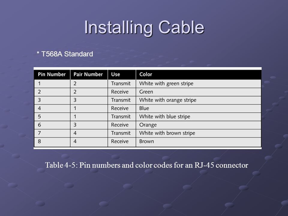 Table 4-5: Pin numbers and color codes for an RJ-45 connector