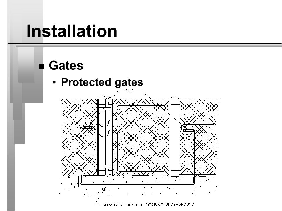 Installation Gates Protected gates