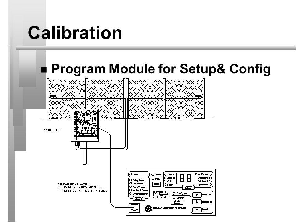 Calibration Program Module for Setup& Config