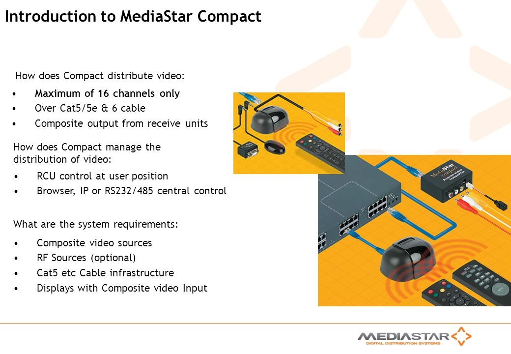 Introduction to MediaStar Compact
