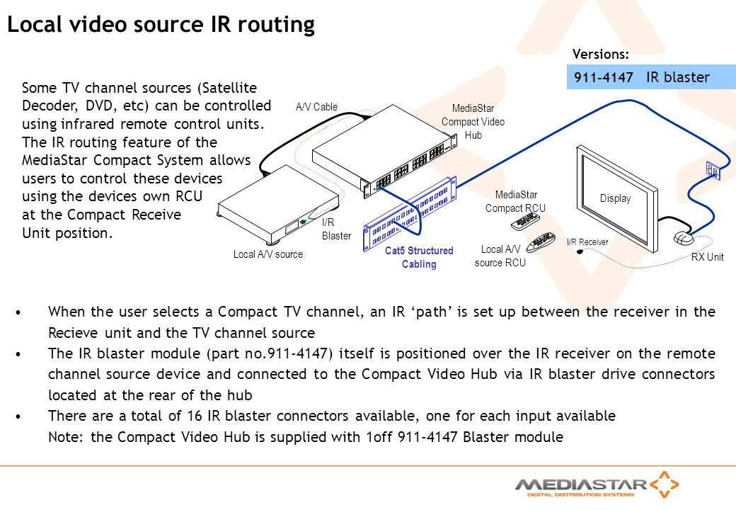 Local video source IR routing