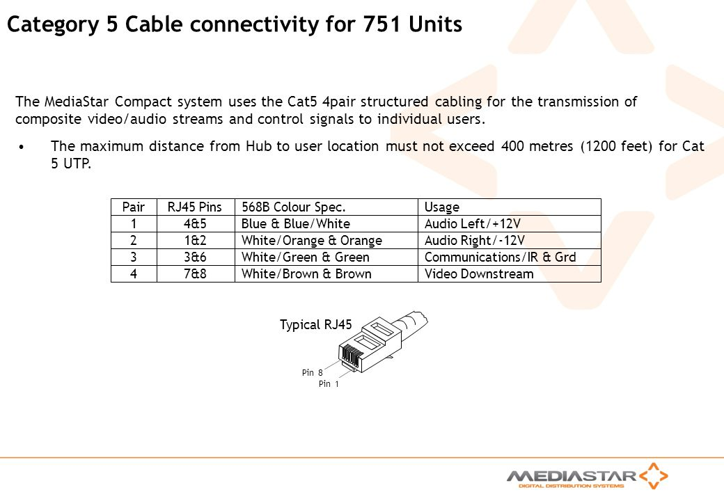 Category 5 Cable connectivity for 751 Units